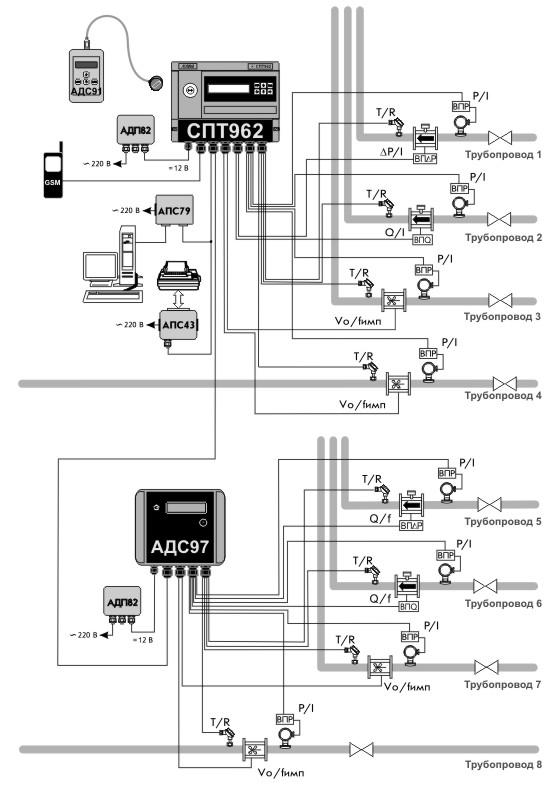 Инструкция по эксплуатации спт 941